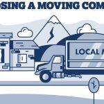 moving companies Sneads Ferry
